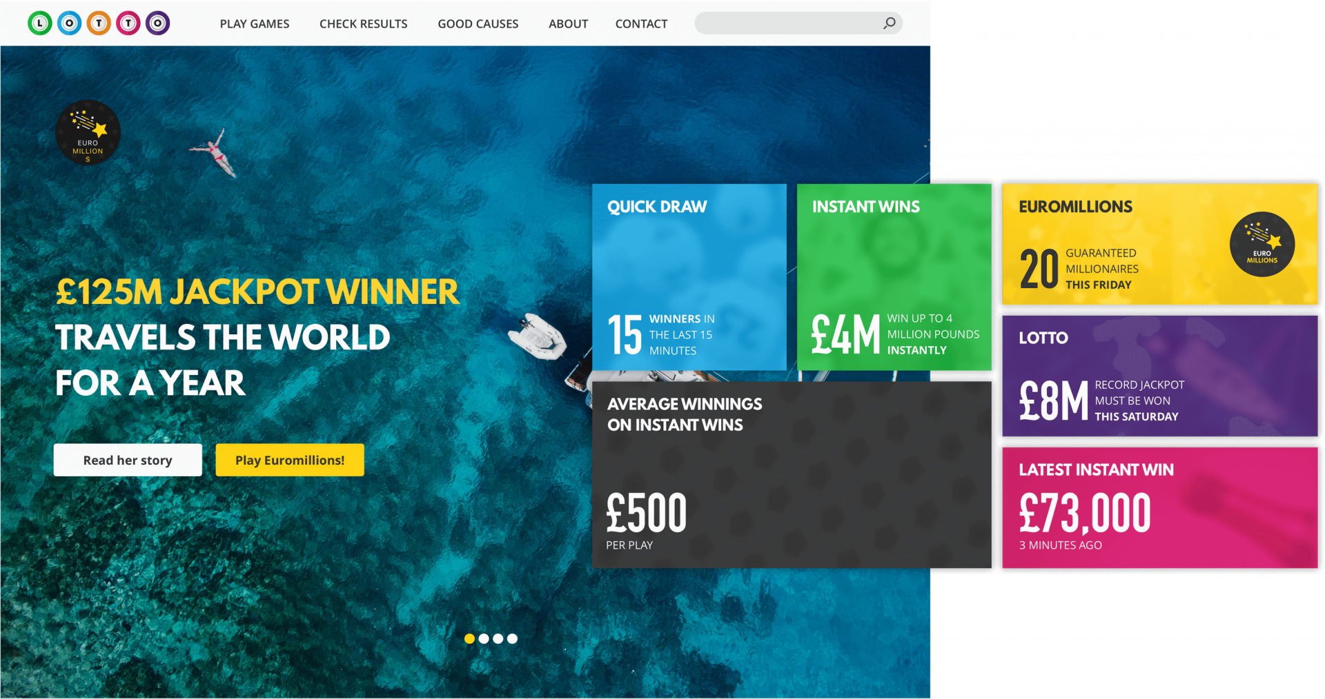Celebrating wins on your digital lottery design