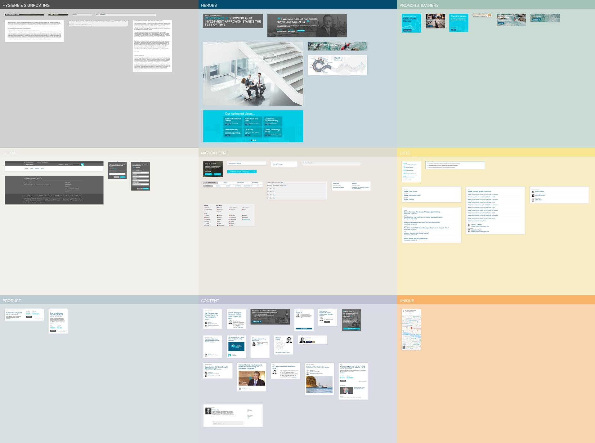 Brand audit for your design system