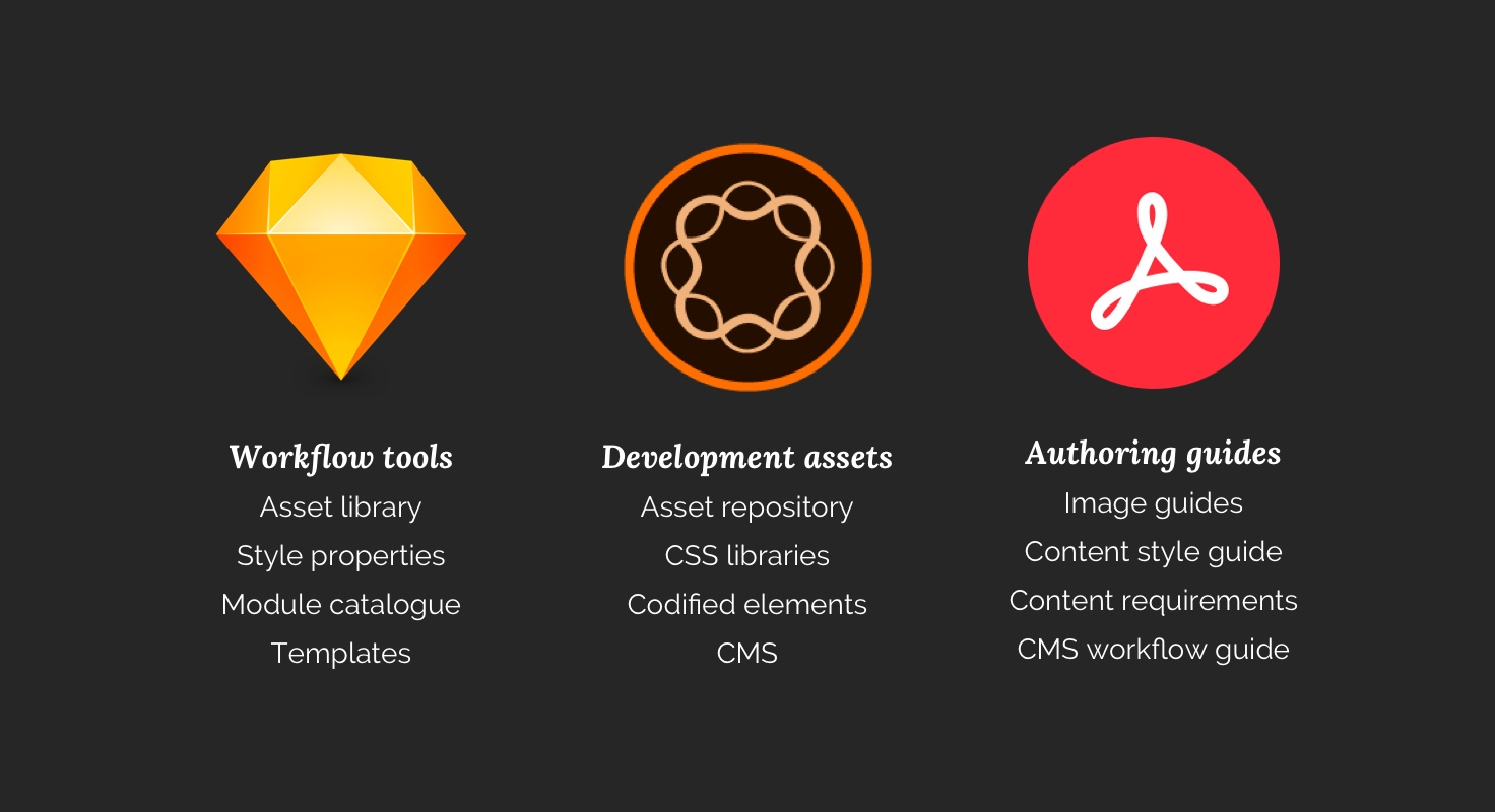 The design system as a product